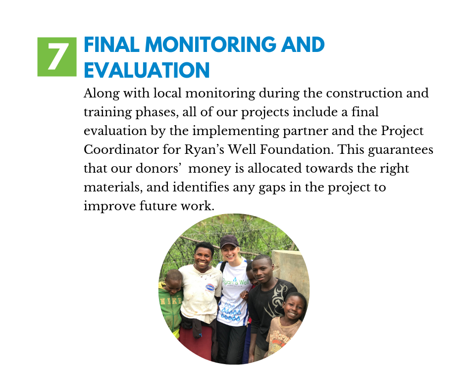 step-7-final-monitoring-and-evaluation-ryans-well-foundation