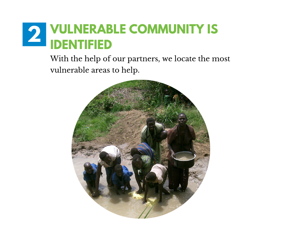 step-2-vulnerable-community-is-identified-ryans-well-foundation