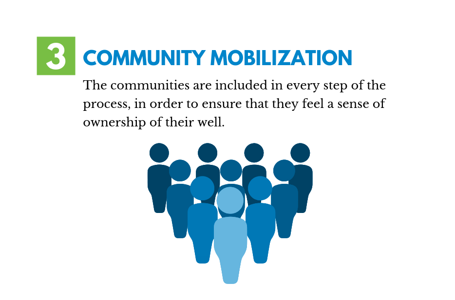 step-3-community-mobilization-ryans-well-foundation